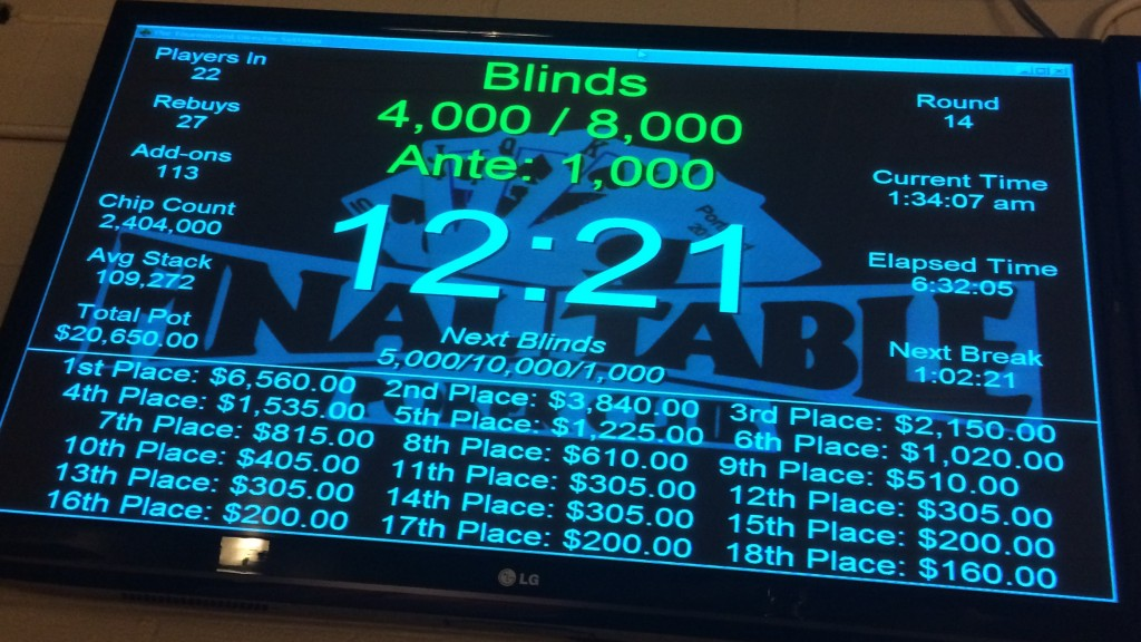 20141003 Final Table $20K