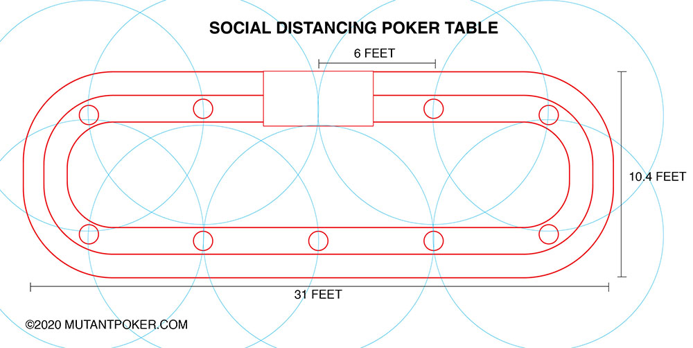Social Distancing Poker Table